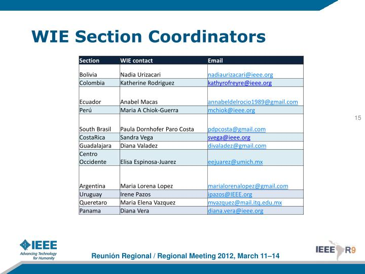 WIE Section Coordinators