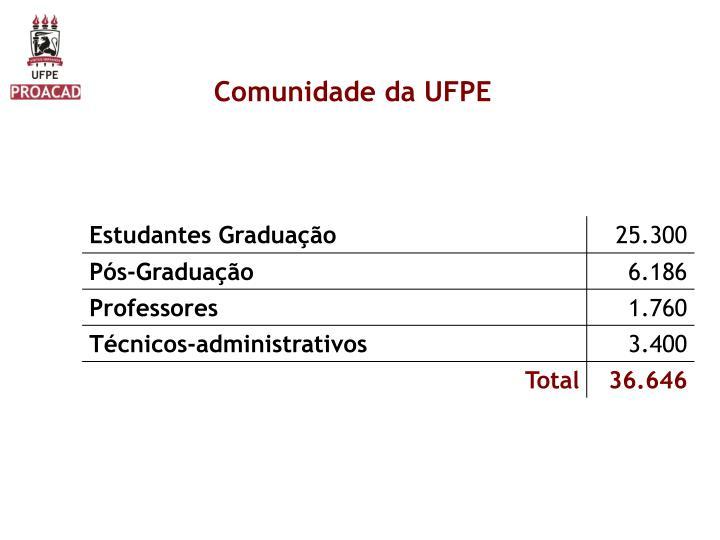Comunidade da UFPE