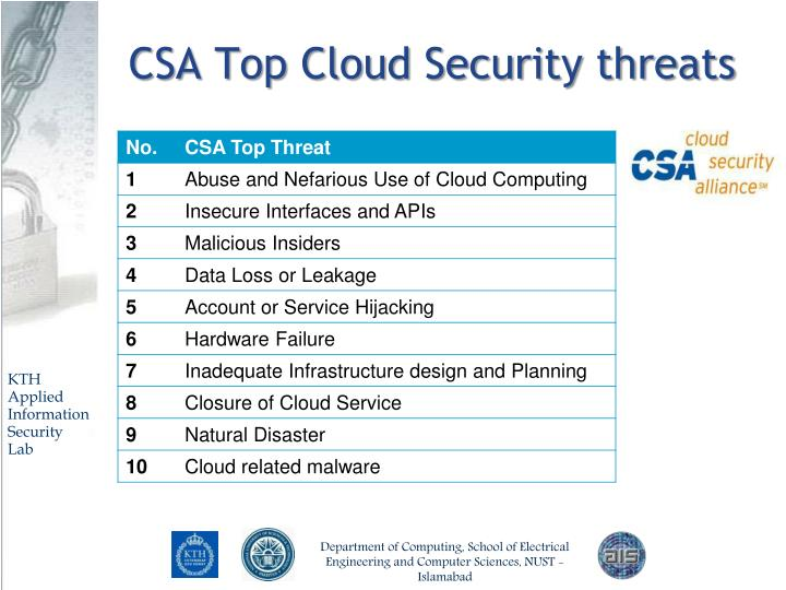 CSA Top Cloud Security threats