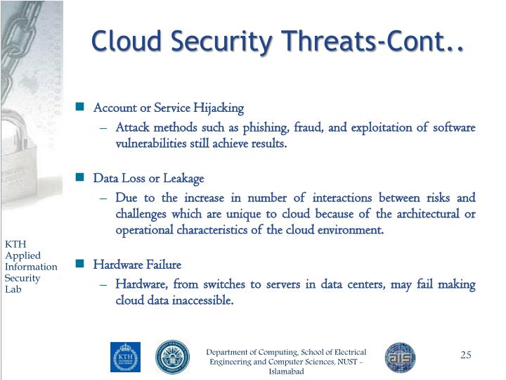 Cloud Security Threats-Cont..