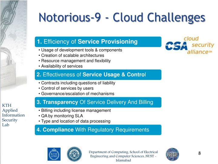 Notorious-9 - Cloud Challenges