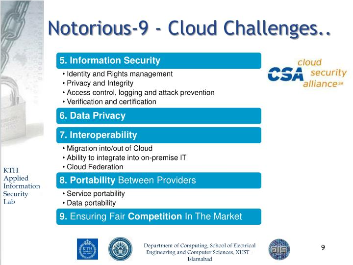 Notorious-9 - Cloud Challenges..
