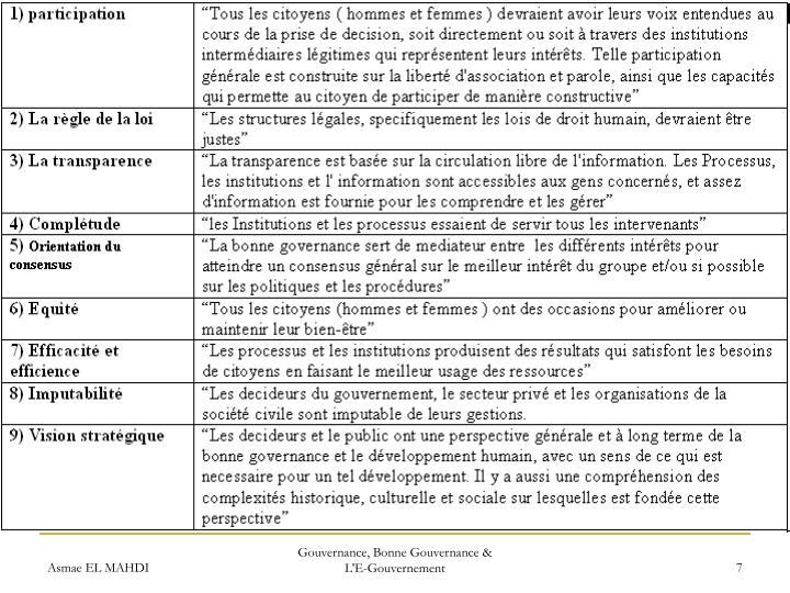 Gouvernance, Bonne Gouvernance &           L'E-Gouvernement