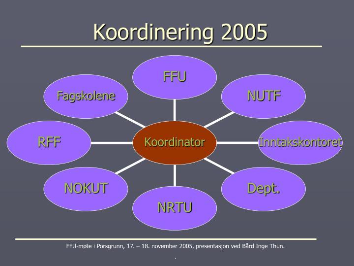 Koordinering 2005