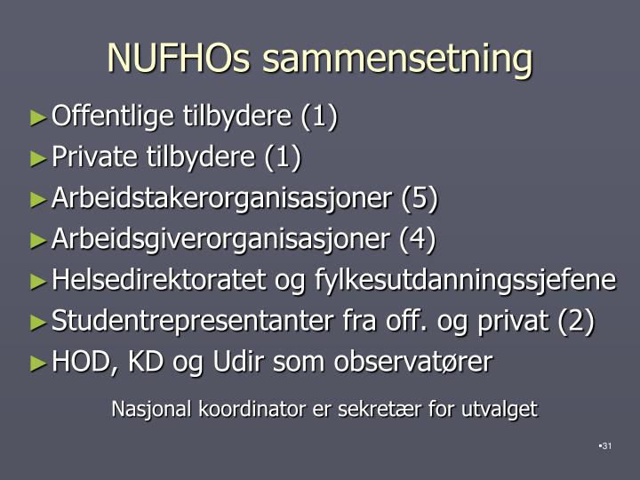 NUFHOs