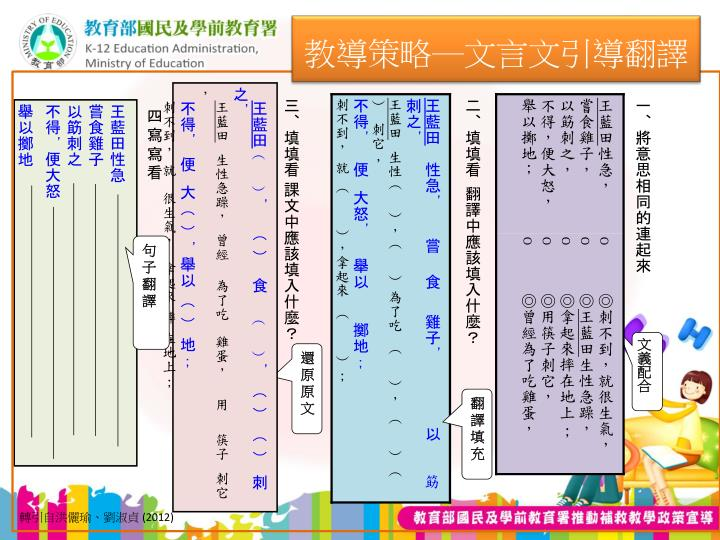 教導策略─文言文引導翻譯