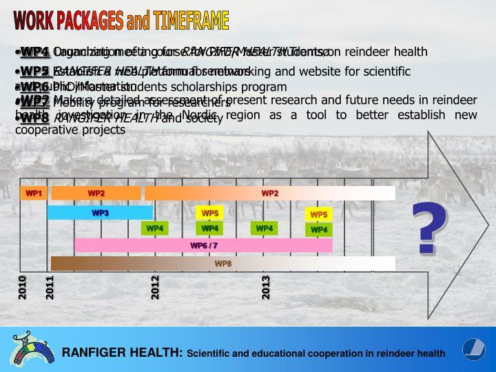 RANFIGER HEALTH: