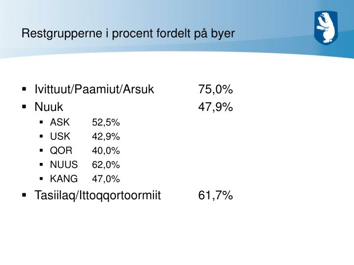 Restgrupperne i procent fordelt på byer