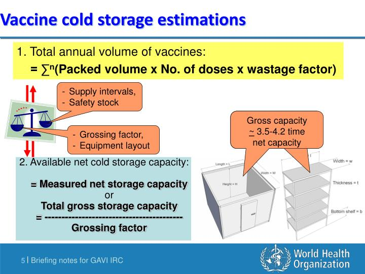 Vaccine cold storage estimations