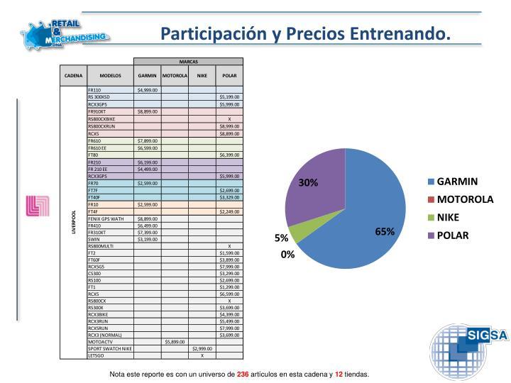 Participación y Precios Entrenando.