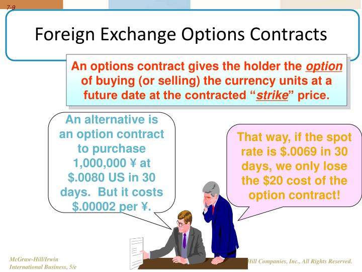 Which option exchange traded foreign currency options
