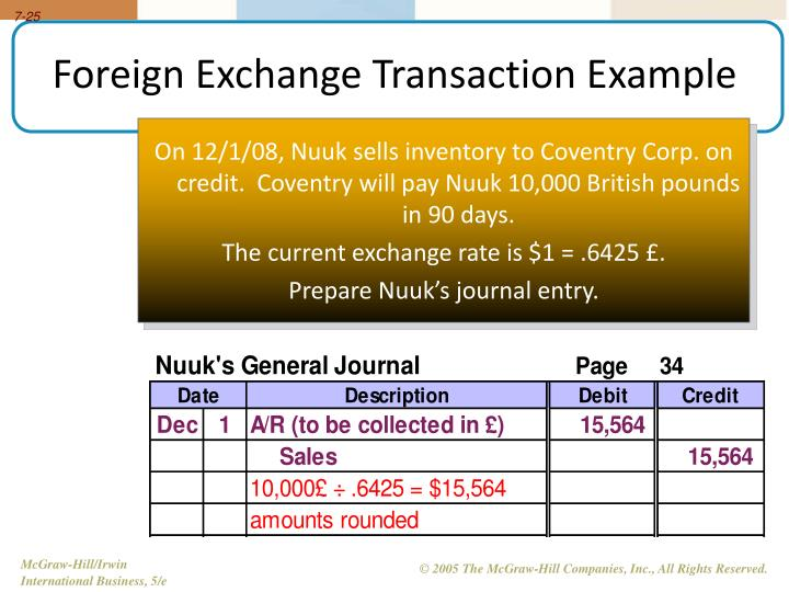 Foreign exchange transaction
