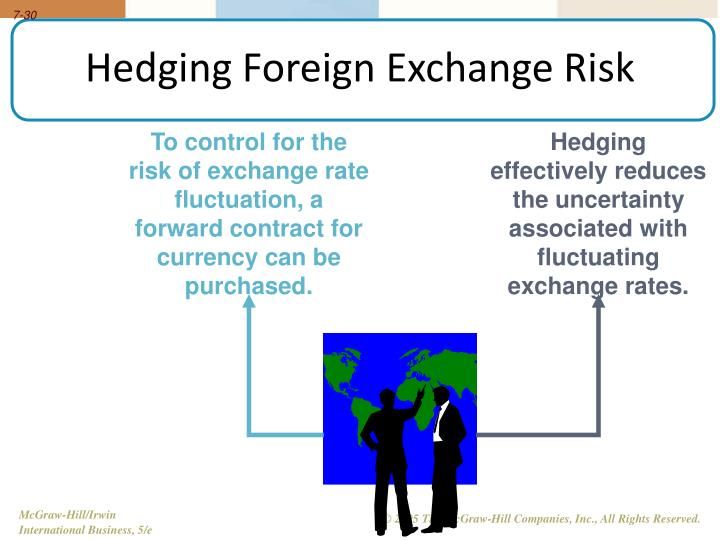 paper on strategies for controlling foreign exchange risk Regulatory exchange (regex) paper on strategies for controlling foreign exchange risk regex it occurs when a government or  we provide excellent essay writing service 24/7.