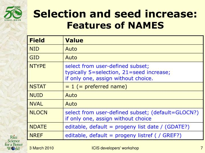 Selection and seed increase: