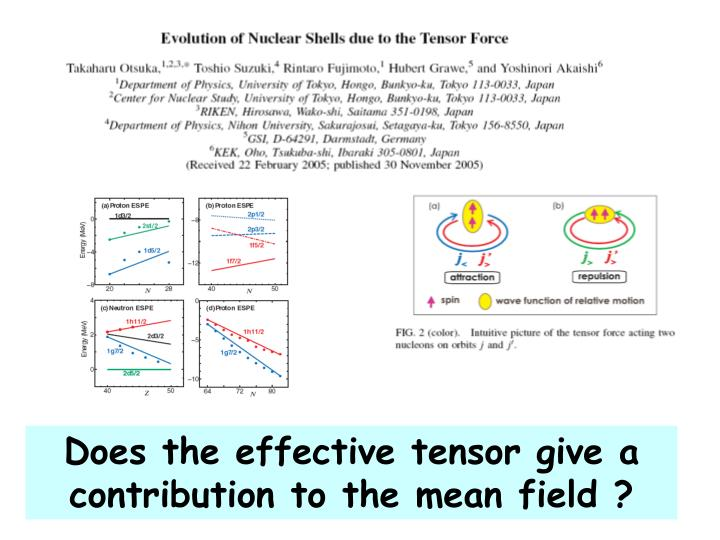 Does the effective tensor give a contribution to the mean field ?