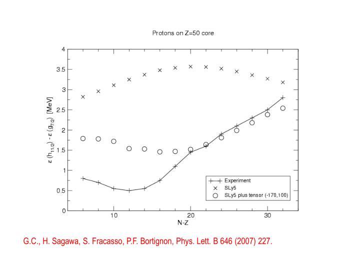 G.C., H. Sagawa, S. Fracasso, P.F. Bortignon, Phys. Lett. B 646 (2007) 227.