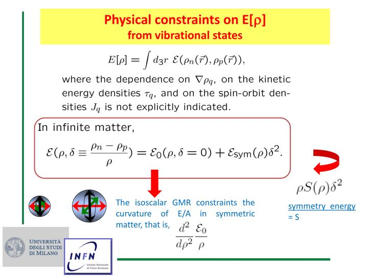 Physical constraints on E[
