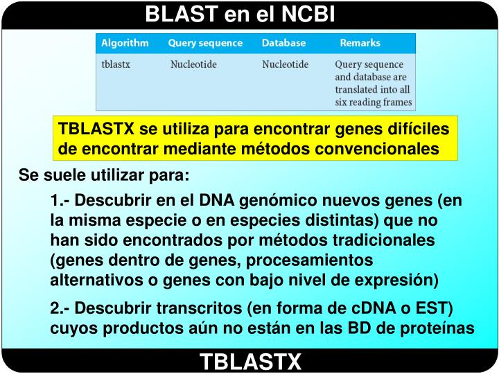 TBLASTX se utiliza para encontrar genes difíciles de encontrar mediante métodos convencionales