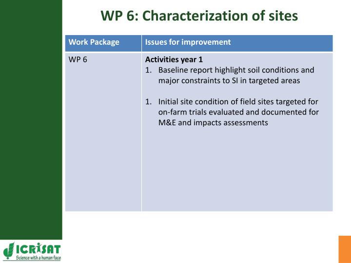 WP 6: Characterization of sites