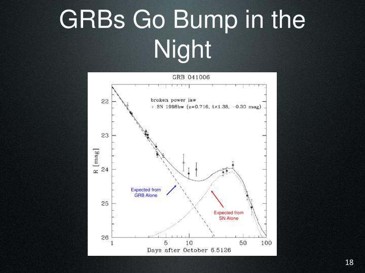 GRBs Go Bump in the Night