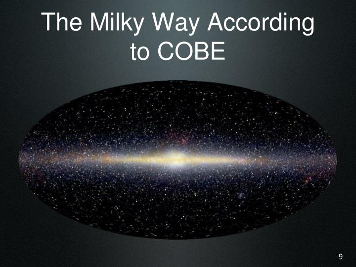 The Milky Way According to COBE