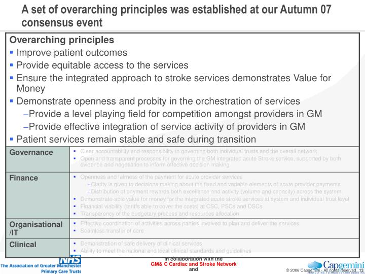 A set of overarching principles was established at our Autumn 07 consensus event