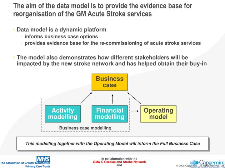 The aim of the data model is to provide the evidence base for reorganisation of the GM Acute Stroke services