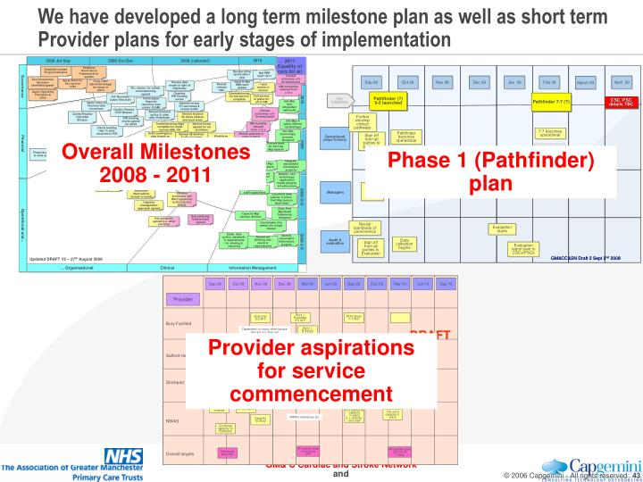 We have developed a long term milestone plan as well as short term Provider plans for early stages of implementation