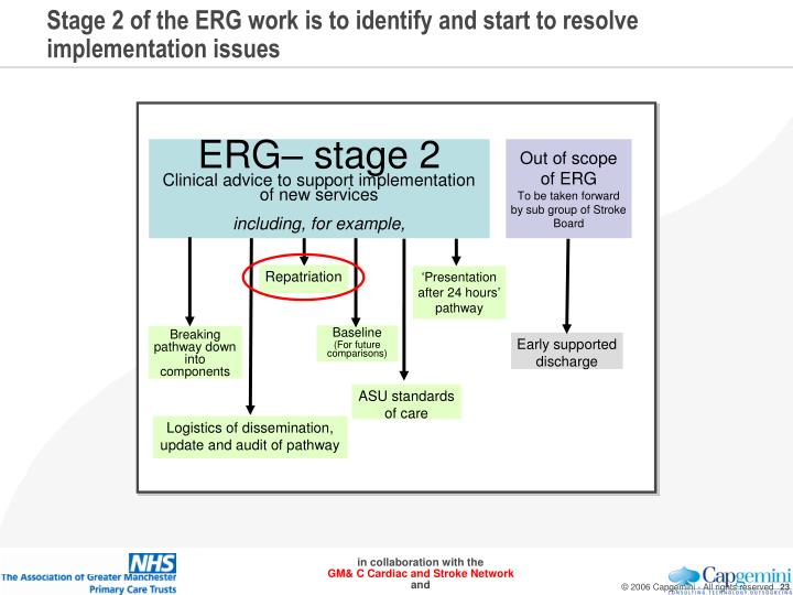 Stage 2 of the ERG work is to identify and start to resolve implementation issues