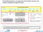 the dashboard gives a one page view of the patient volumes and enables navigation through the model