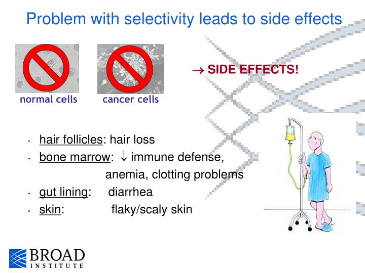 Problem with selectivity leads to side effects