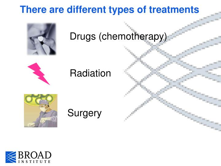 There are different types of treatments