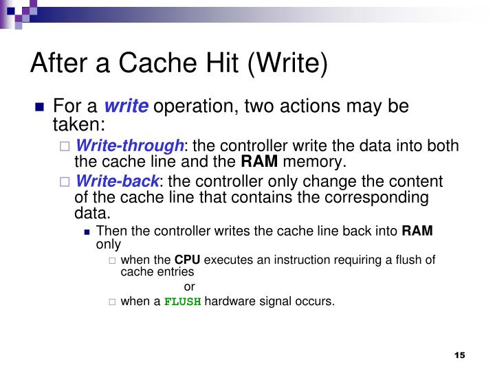 After a Cache Hit (Write)