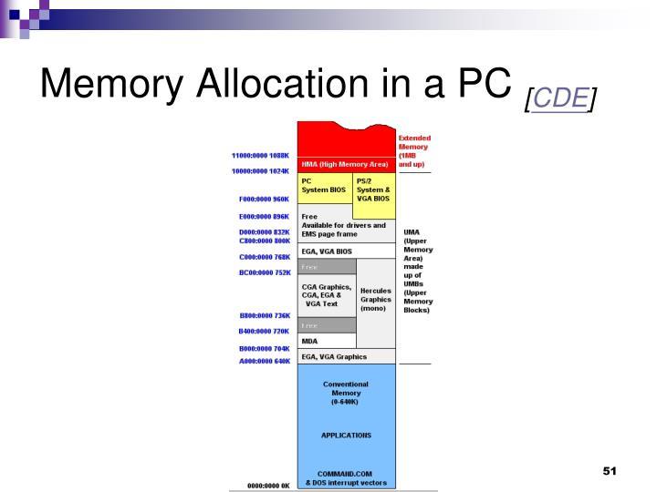 Memory Allocation in a PC