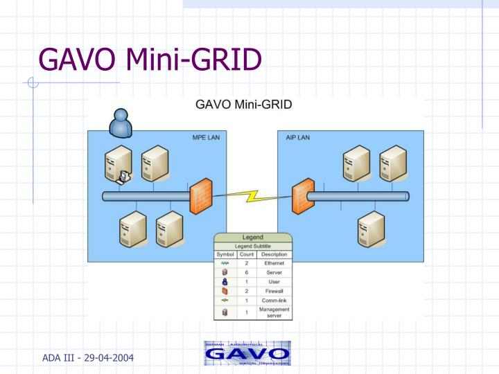 GAVO Mini-GRID