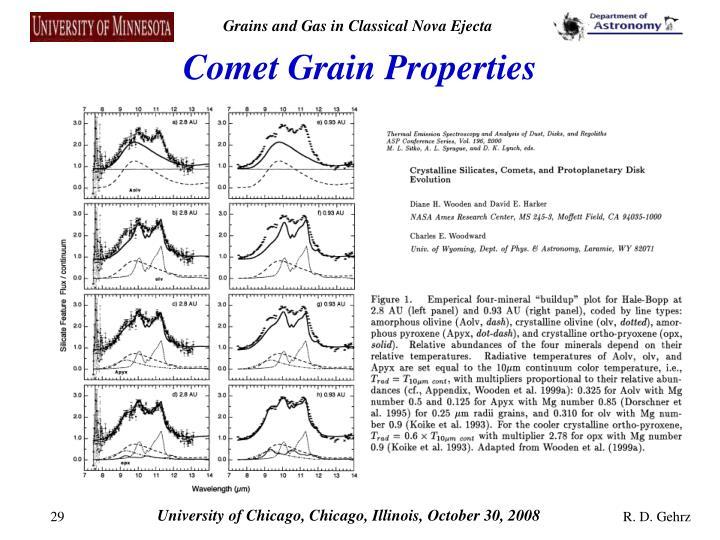 Comet Grain Properties