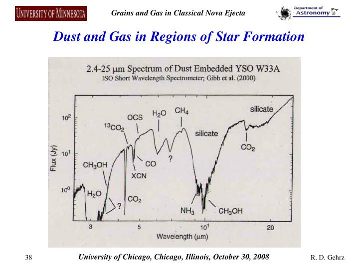 Dust and Gas in Regions of Star Formation