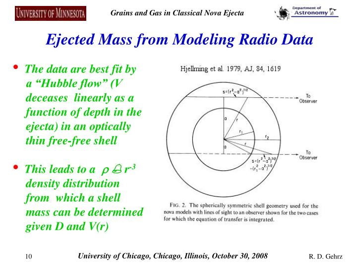 Ejected Mass from Modeling Radio Data