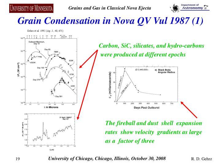 Grain Condensation in Nova QV Vul 1987 (1)