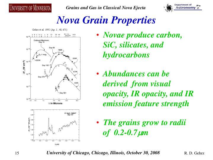 Nova Grain Properties
