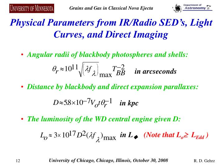 Physical Parameters from IR/Radio SED's, Light Curves, and Direct Imaging