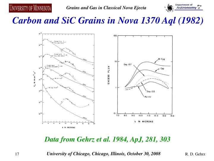 Carbon and SiC Grains in Nova 1370 Aql (1982)