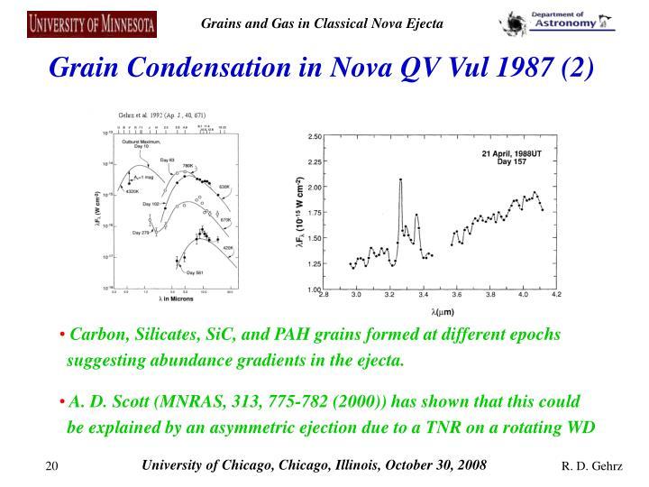 Grain Condensation in Nova QV Vul 1987 (2)