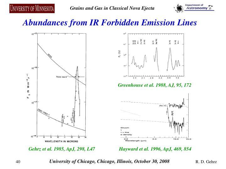 Abundances from IR Forbidden Emission Lines