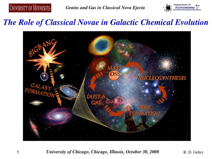 The Role of Classical Novae in Galactic Chemical Evolution