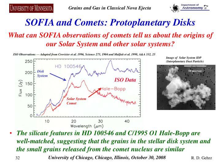SOFIA and Comets: Protoplanetary Disks