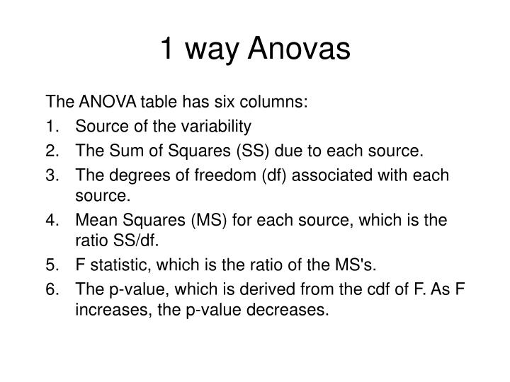 1 way Anovas
