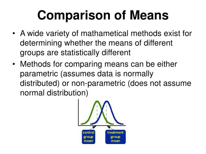 Comparison of Means