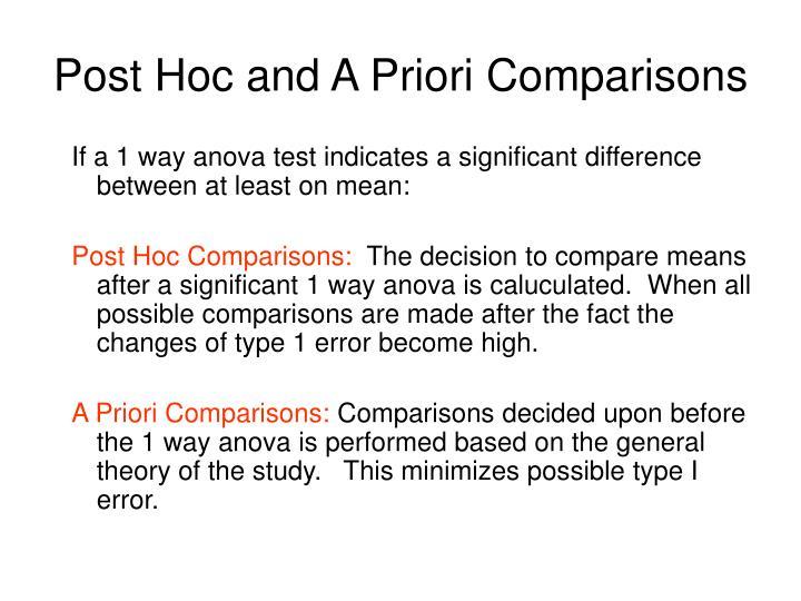 Post Hoc and A Priori Comparisons