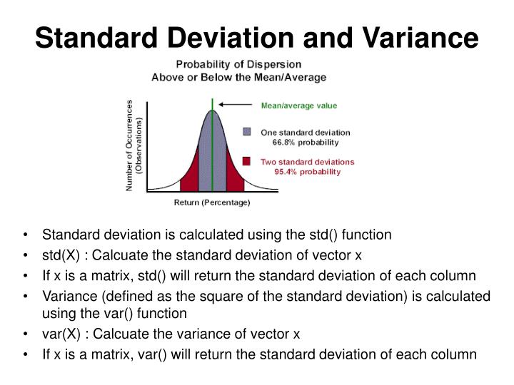 Standard Deviation and Variance